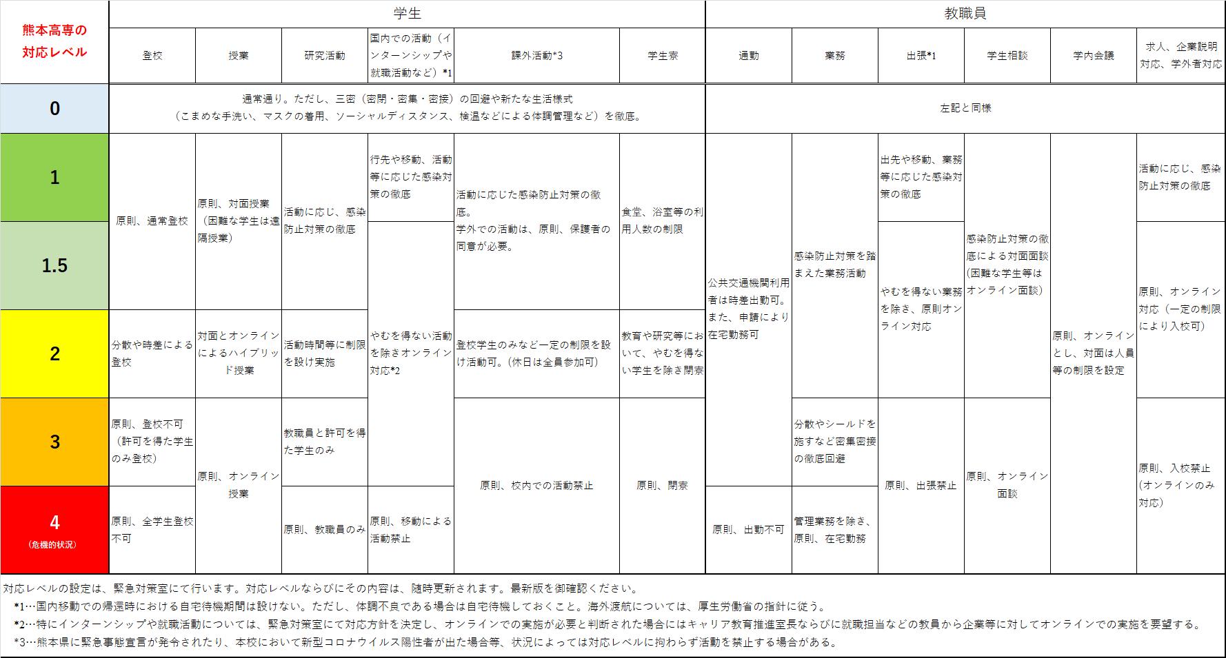 熊本 コロナ 速報 ウイルス 熊本県 新型コロナ関連情報